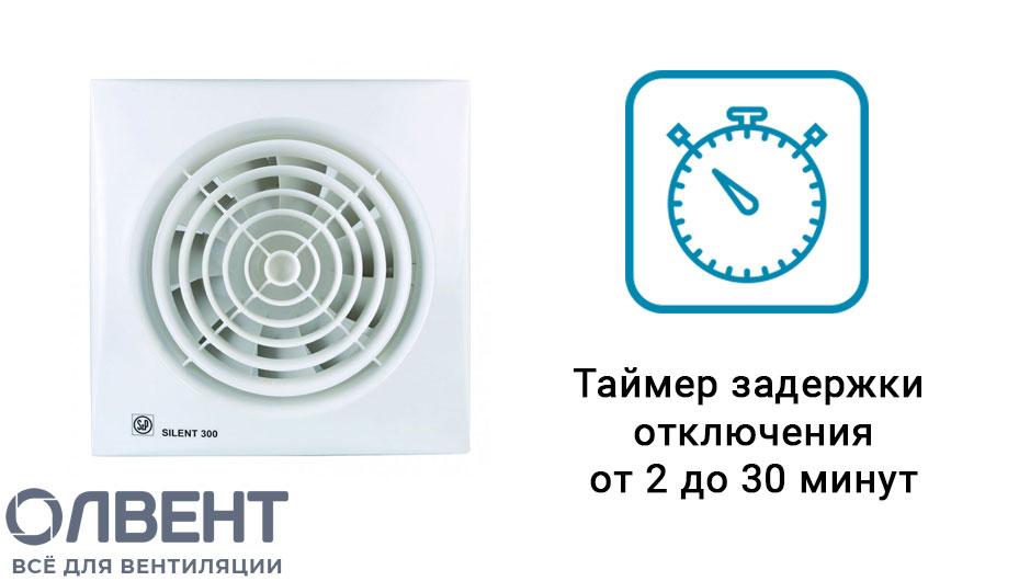 вентилятор для ванны с таймером