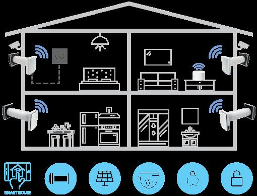 схема распределения рекуператоров в частном доме