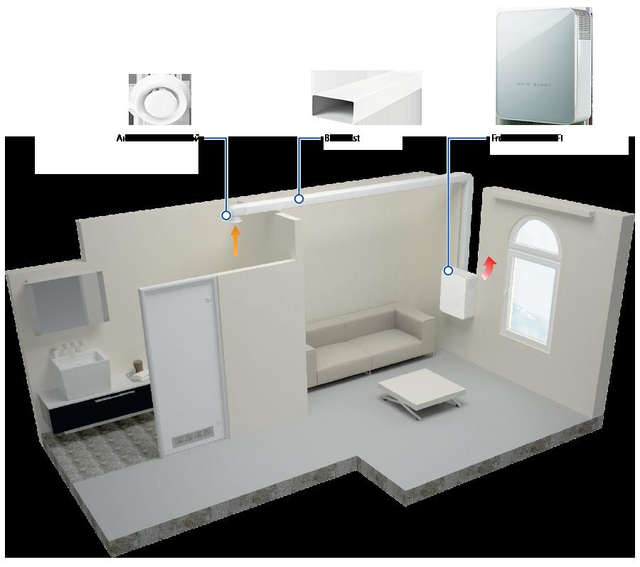 пример рекуператора для квартиры