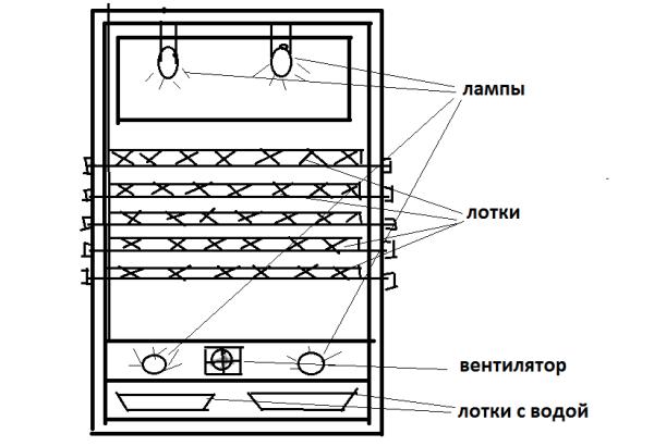 вентилятор для инкубатора купить в украине