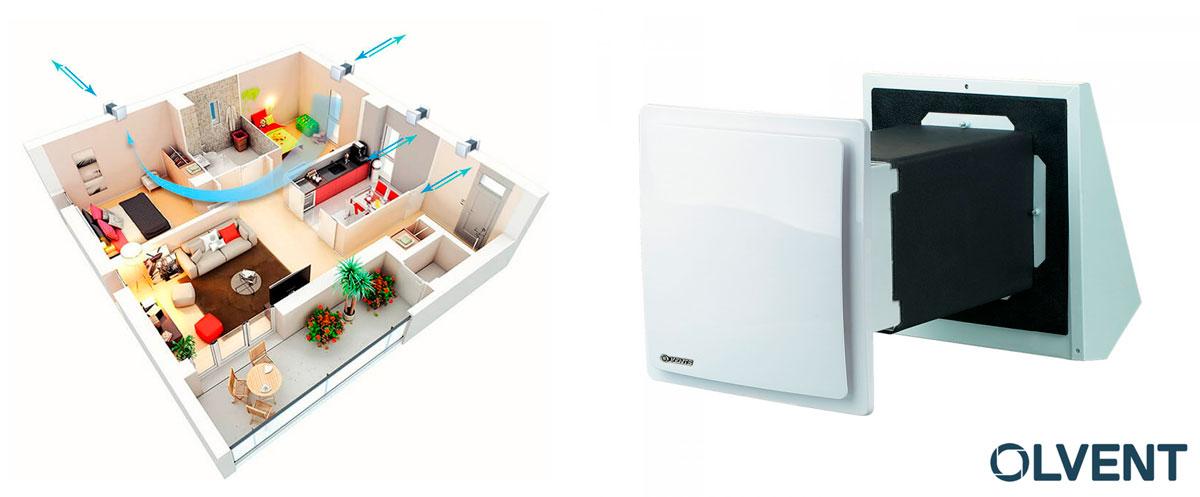 как выбрать бытовой рекуператор для квартиры