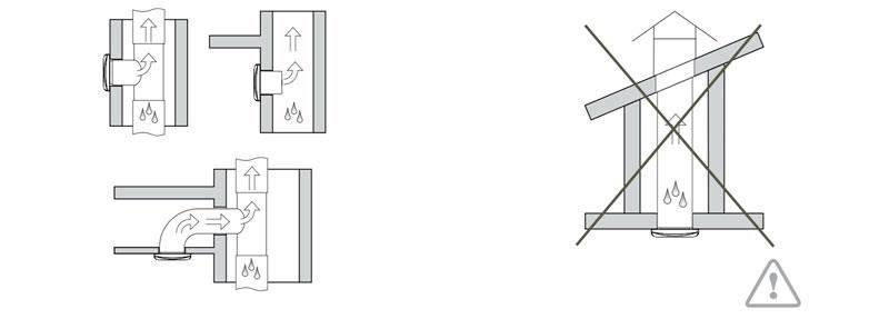варианты установки вытяжного вентилятора
