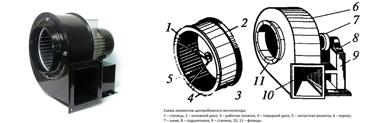 схема вентилятора улитки
