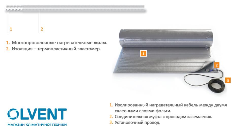 конструкция алюминиевого нагревательного мата под ламинат