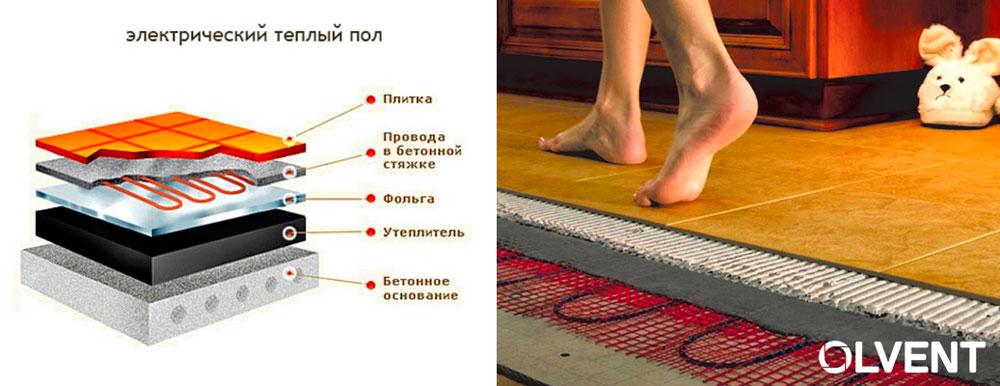 Схема электрический теплый пол