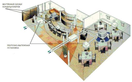 вентиляция в кальянной схема пву и кондиционеры